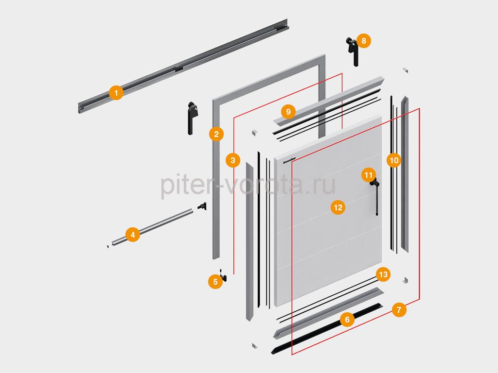 Конструкция холодильной откатной двери