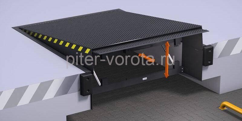 Модель платформы с выдвижной аппарелью