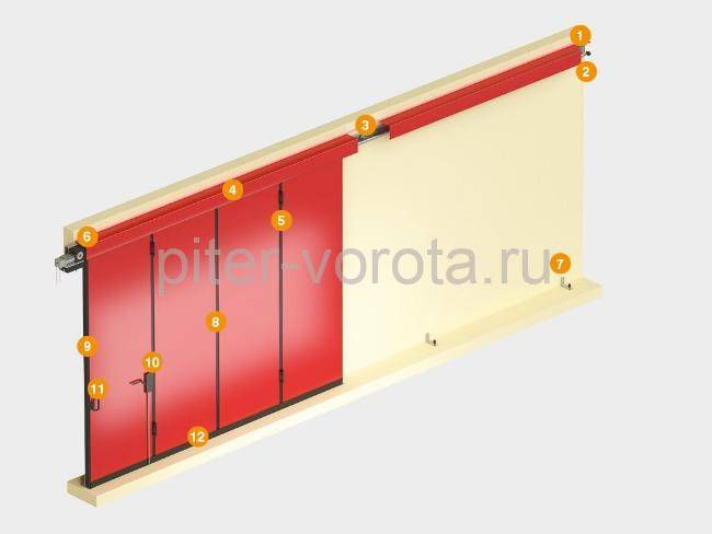Составные части откатных ворот производственных помещений