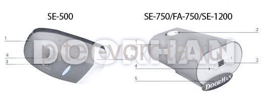 Фото конструкция привода SECTIONAL-500