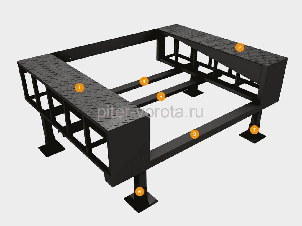 Конструкция площадки doorhan