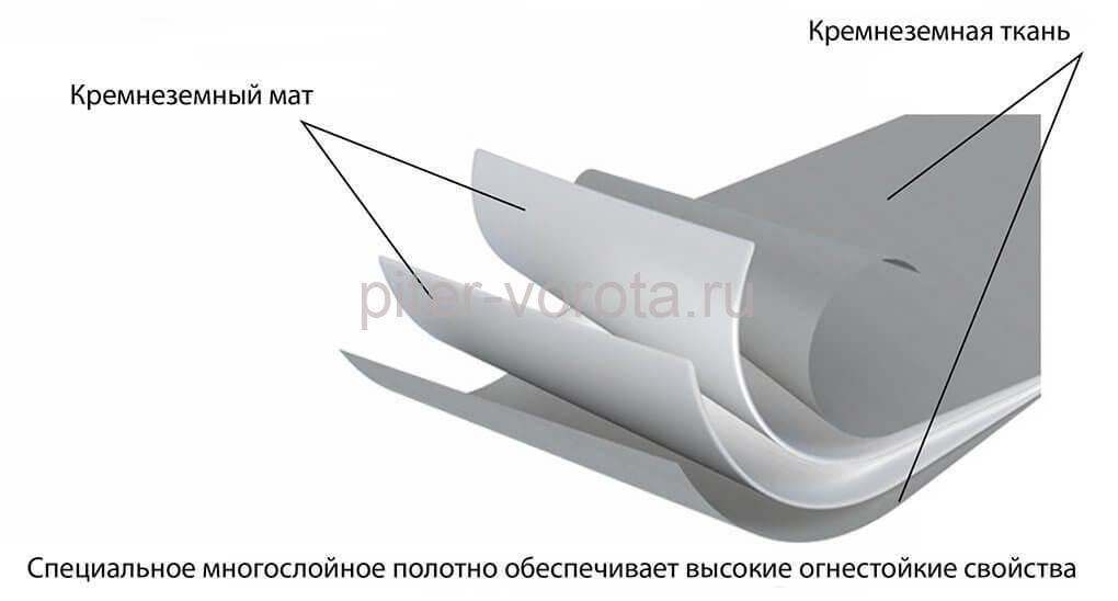 shtora-konstrukciya
