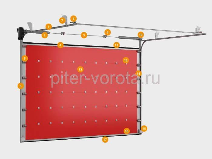 Части конструкции ворот секционных противопожарных Дорхан