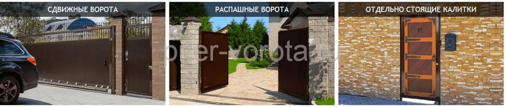 Механизмы открывания ворот